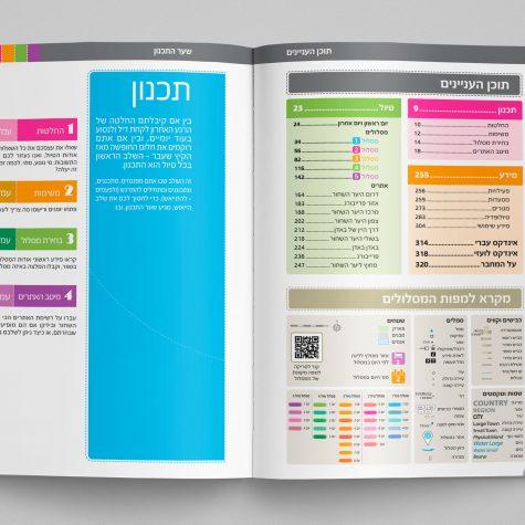 עיצוב מדריך טיולים